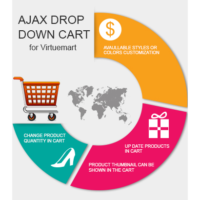 ajax-drop-down-cart-for-virtuemart-logo.jpg